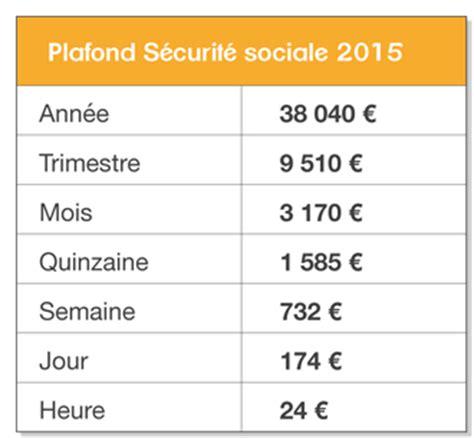 Salaire Plafond De La Sécurité Sociale by Hausse Du Smic 0 8 Au 1er Janvier 2015 Cabinet D
