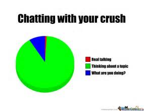 Cute Memes For Your Crush - chatting with your crush by deoxia meme center