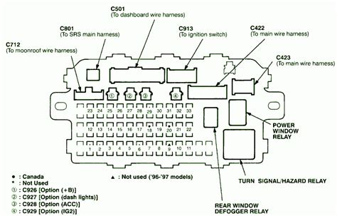 2000 honda cr v fuse box diagram fuse box and wiring diagram