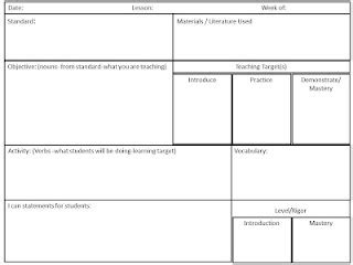 lesson plan templates common cores and math lesson plans