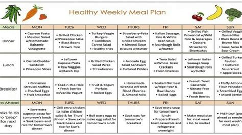 fastest weight loss diet plan health  wealth
