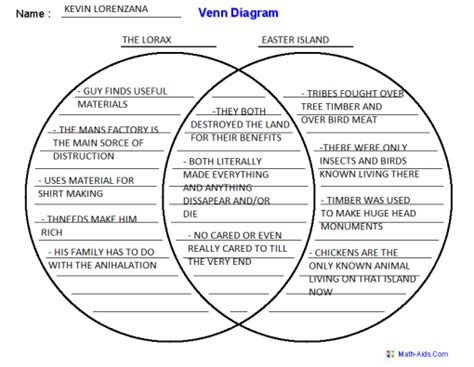 ellis island and island venn diagram water cycle venn diagram images how to guide and refrence