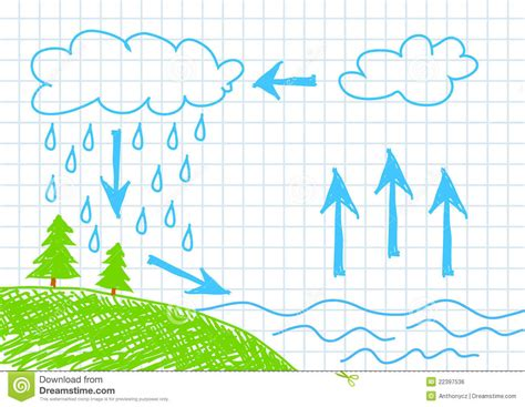 How To Make A Cycle With Paper - water cycle stock vector image of energy recycling