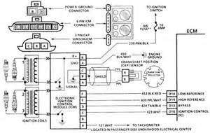 chevy s10 steering column wiring diagram get free image about wiring diagram