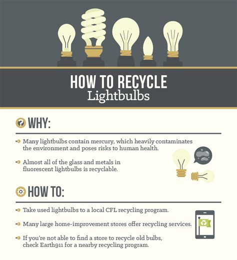 how to dispose of mercury light bulbs how to dispose of mercury light bulbs iron blog