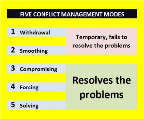 your defiant 10 steps to resolve conflict and rebuild your relationship books learn how to resolve conflict at workplace in 10 easy