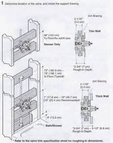 Installing Shower Faucet New Construction Plumbing Shower Valve Installation