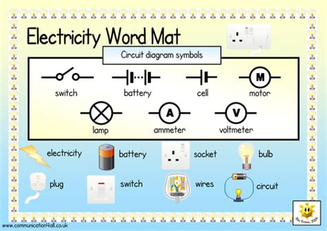 ks2 biography wordmat electricity word mats by bevevans22 teaching resources tes