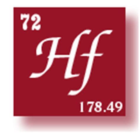 Hf Periodic Table by Element Hafnium