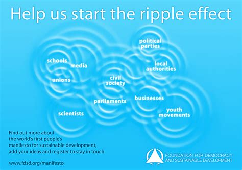 the rise of ripple the starter guide to understanding ripple cryptocurrency and what you need to books sustainable development in pictures richard sandbrook s