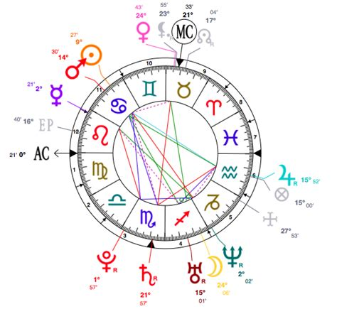 lea seydoux astrology cancer l 233 a seydoux astrology style
