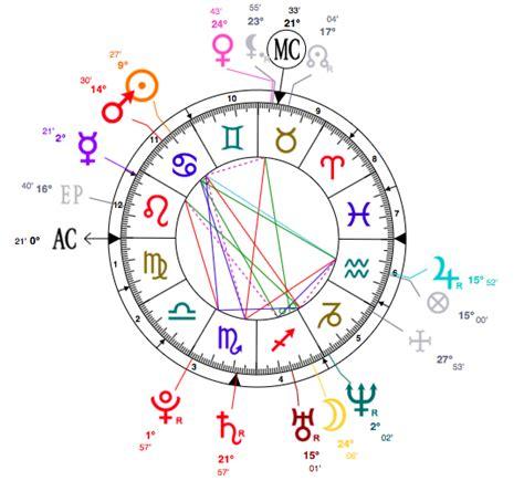 lea seydoux natal chart cancer l 233 a seydoux astrology style