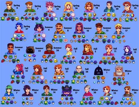 Stardew Valley Gift Guide Printable   Gift Ftempo