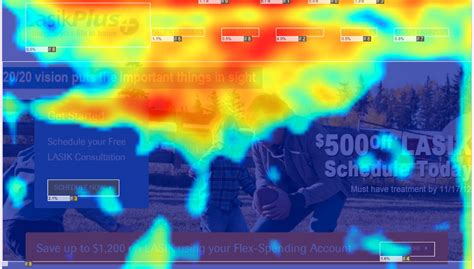 heat maps using heat maps to see exactly where visitors are clicking
