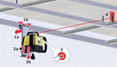 Laser Level For Drop Ceiling by Suspended Ceilings Sccs Surveying Knowledge Base