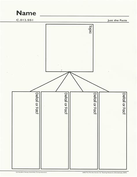 non fiction biography graphic organizer 6 best images of summarizing nonfiction graphic organizer