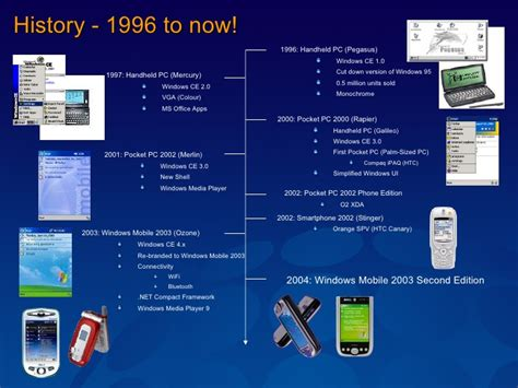 windows mobile operating system windows mobile 5 0 operating system overview ppt