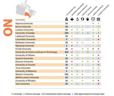 When Did Us News Mba Rankings Come Out by The Choice Of Universities In Ontario The Globe And Mail