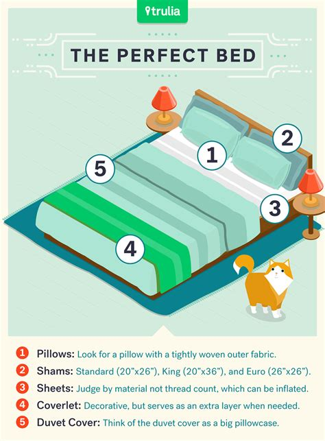 Bed Sheet Buying Guide | how to buy bed sheets like a grown up life at home