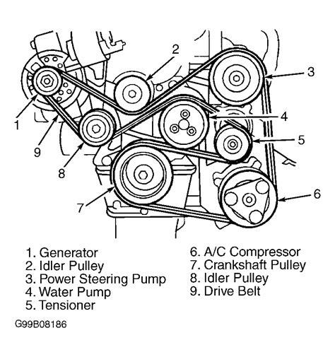97 ford belt diagram 2002 ford focus serpentine belt routing and timing belt