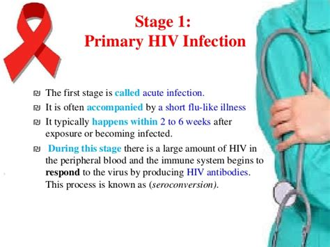 symptoms of hiv aids infection hiv infection