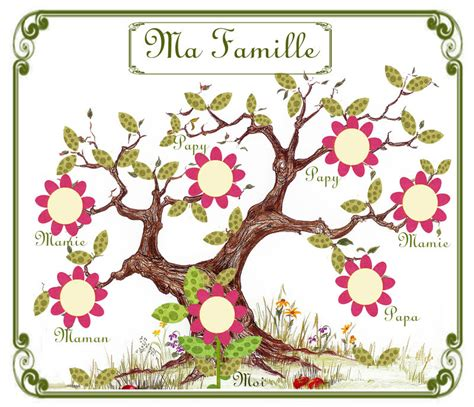 arbre genealogique arbre genealogique famille car interior design