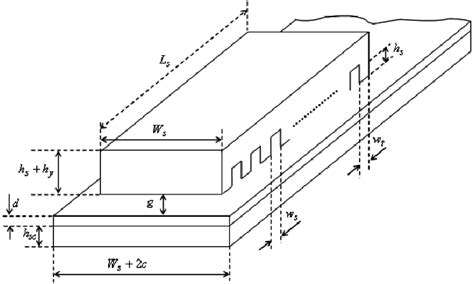 single sided linear induction motor secondary back iron saturation effects on thrust and normal of single sided linear