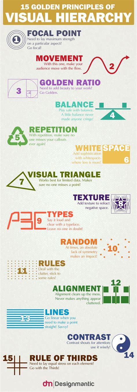 design elements hierarchy 1000 images about design principles on pinterest