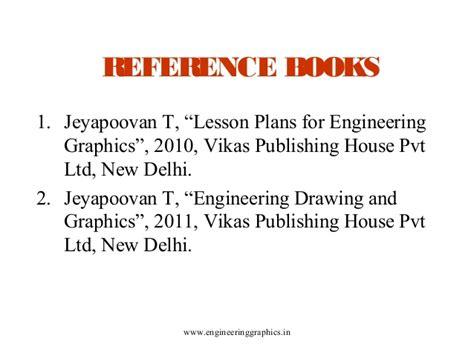 lesson  development  surfaces ii