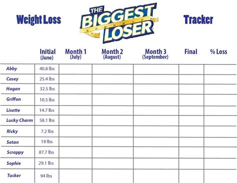 weight loss chart template practicable depiction sample kgs excel 33