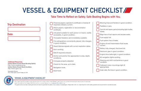 coast guard boat requirements coast guard boat checklist pictures to pin on pinterest