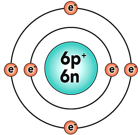 bohr diagram for carbon bohr diagram for carbon scaledown gorgeous gallery this