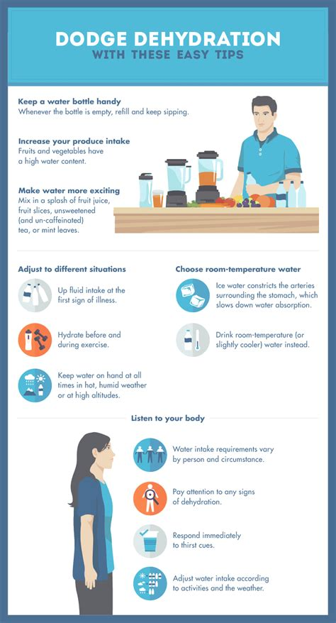 dehydration signs 20 signs you re dehydrated and what to do about it