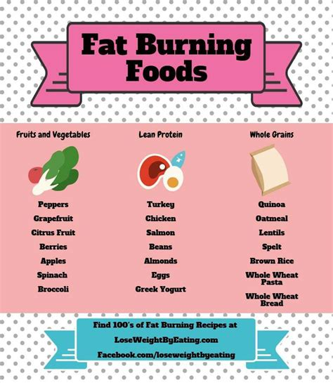 printable eating plan to lose weight how to lose weight by eating the clean eating diet plan