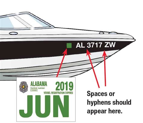 boat safety requirements alabama displaying the registration number and validation decals