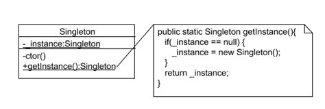 software design pattern singleton from a list select the most appropriate pattern for a