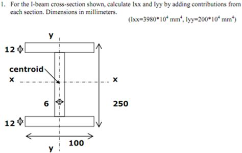 cross section calculator for the i beam cross section shown calculate ixx