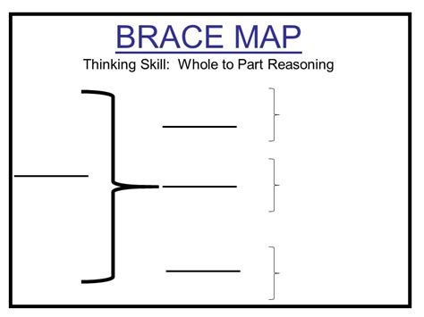 Brace Map Template learning resources ms s classroom