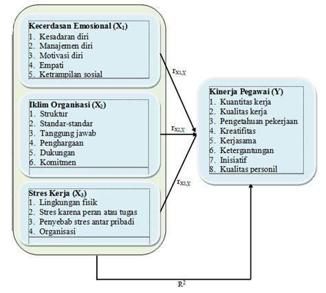 teori organisasi struktur desain dan aplikasi pdf contoh jurnal kecerdasan buatan pdf