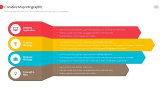 ideo powerpoint presentation template by vuuuds graphicriver