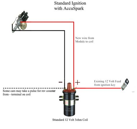 purpose of a resistor spark ignition with ballast resistor wiring diagram ignition free engine image for user manual