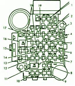 85 95 jeep xj fuse box diagram circuit wiring