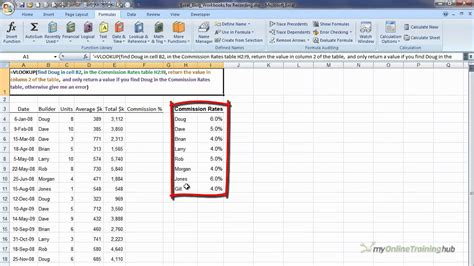 tutorial vlookup excel excel vlookup formula exact match video tutorial youtube