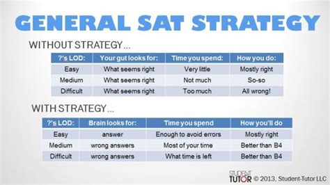 verbal section of sat verbal section sat revised gre score conversion