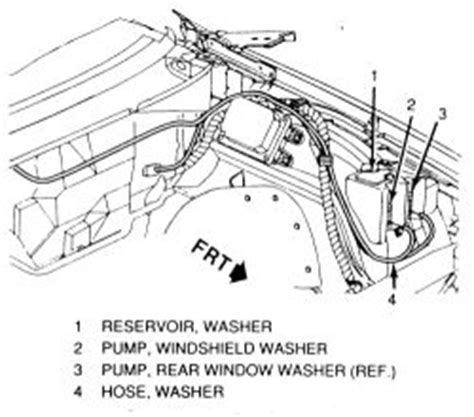 repair guides windshield wipers and washers washer repair guides windshield wipers and washers washer pump autozone com
