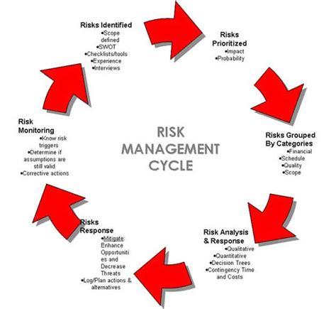risk management agkk au agkk australian goju karate risk