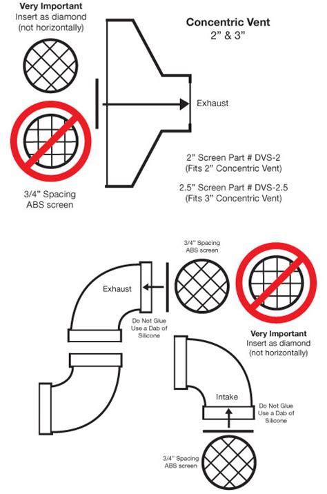 Similiar Furnace Intake And Exhaust Piping Diagram Keywords