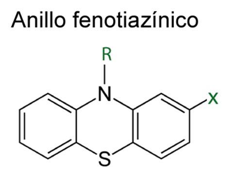 cadenas alifaticas definicion antipsic 243 ticos t 237 picos neurol 233 pticos o de primera generaci 243 n