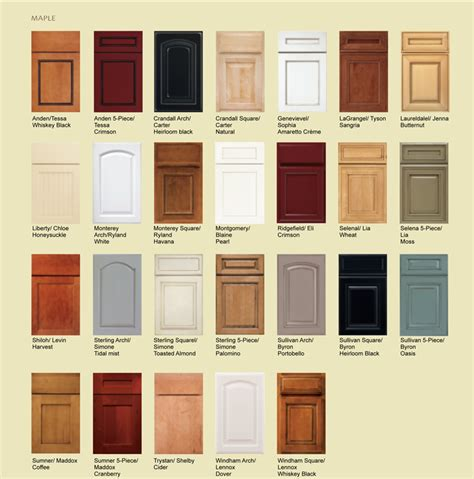 Types Of Cabinets For Kitchen Kitchen Cabinets Styles Quicua