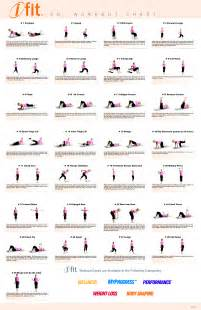Exercise charts for women myideasbedroom com